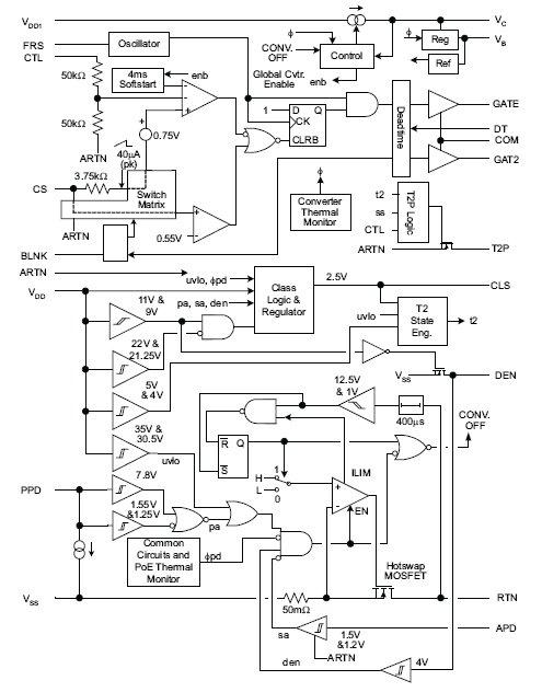 для Power-over-Ethernet